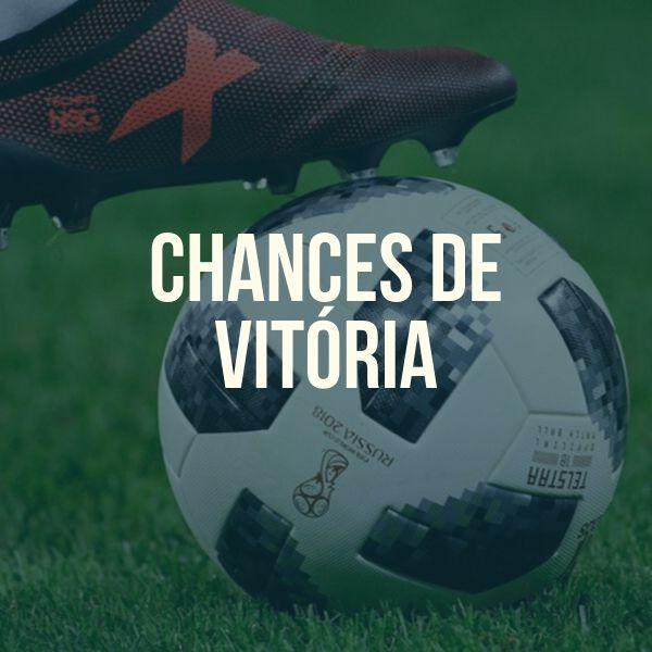 chances de vitória post